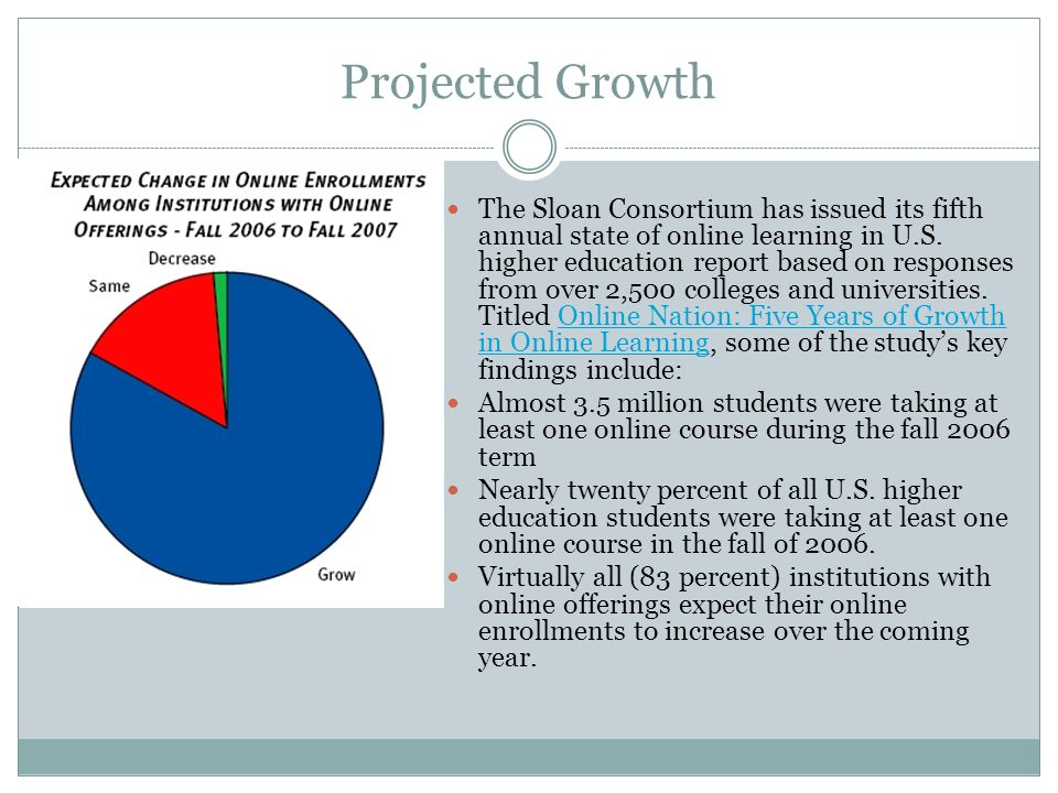 Projected Growth The Sloan Consortium has issued its fifth annual state of online learning in U.S.