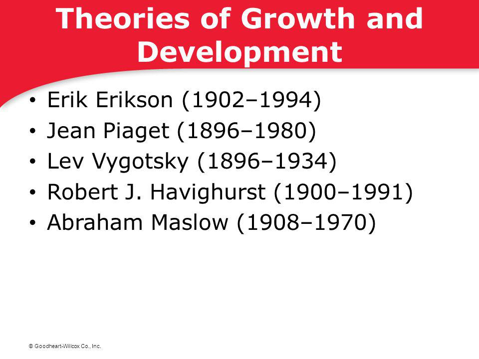 © Goodheart-Willcox Co., Inc. Theories of Growth and Development Erik Erikson (1902–1994) Jean Piaget (1896–1980) Lev Vygotsky (1896–1934) Robert J. H