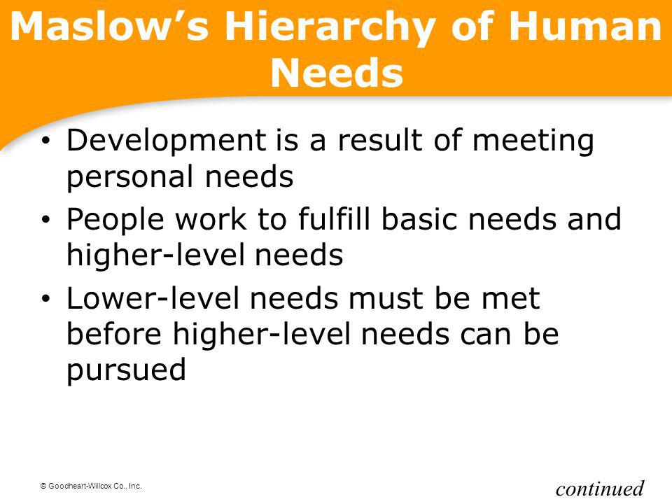 © Goodheart-Willcox Co., Inc. Maslows Hierarchy of Human Needs Development is a result of meeting personal needs People work to fulfill basic needs an