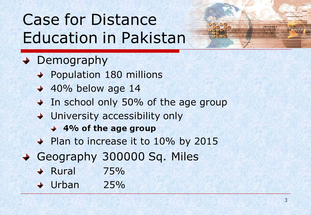 Case for Distance Education in Pakistan Demography Population 180 millions 40% below age 14 In school only 50% of the age group University accessibili