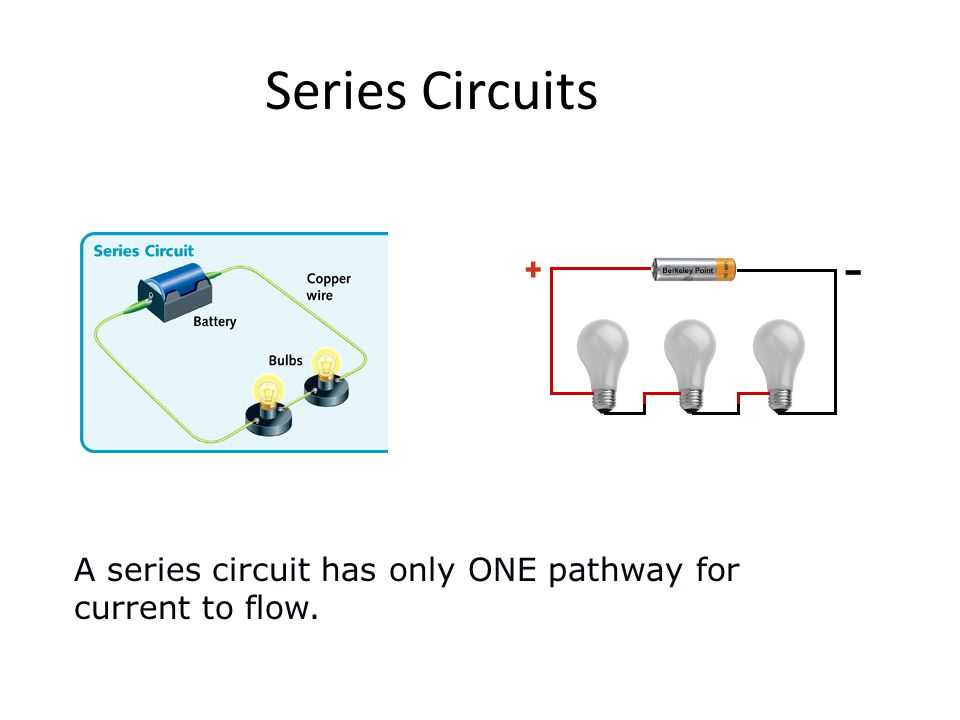 Series Circuits A series circuit has only ONE pathway for current to flow.
