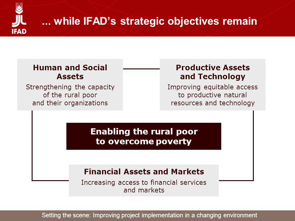 Setting the scene: Improving project implementation in a changing environment... while IFADs strategic objectives remain Enabling the rural poor to ov