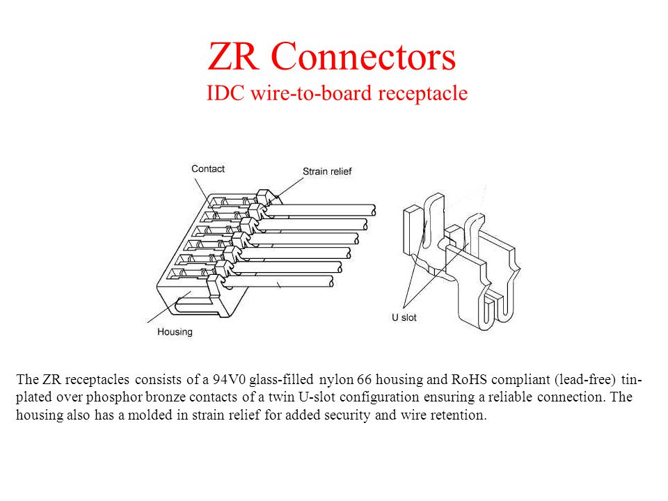 The ZR receptacles consists of a 94V0 glass-filled nylon 66 housing and RoHS compliant (lead-free) tin- plated over phosphor bronze contacts of a twin U-slot configuration ensuring a reliable connection.