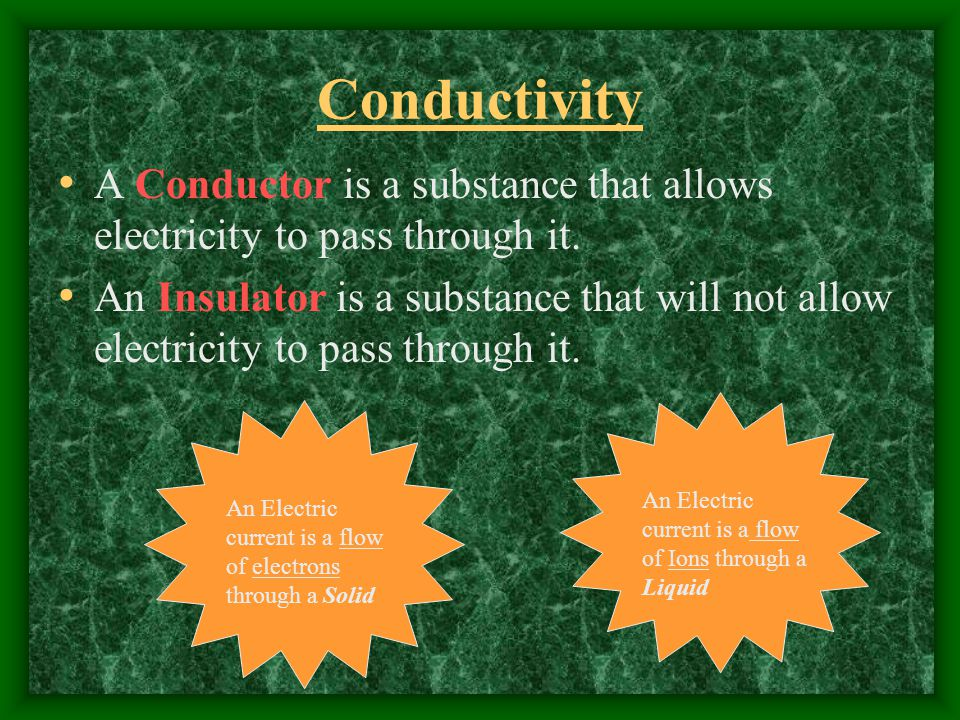 Conductivity and Bonding There are three main types of Bonding we shall consider here:` 1.Metallic 2.Ionic 3.Covalent.