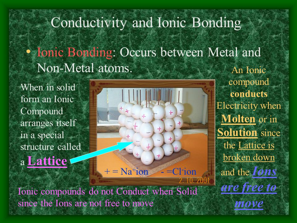 Conductivity and Ionic Bonding Ionic Bonding: Occurs between Metal and Non-Metal atoms. + = Na + ion - =Cl - ion When in solid form an Ionic Compound