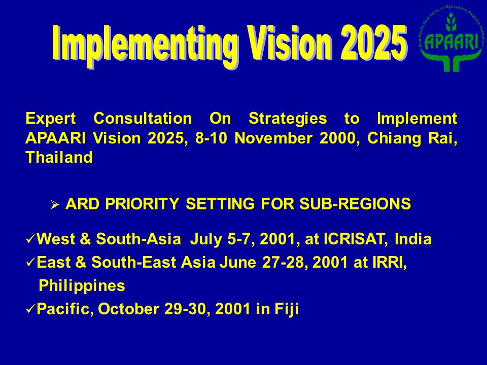Expert Consultation On Strategies to Implement APAARI Vision 2025, 8-10 November 2000, Chiang Rai, Thailand ARD PRIORITY SETTING FOR SUB-REGIONS West