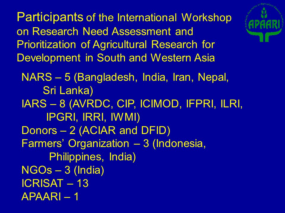 Participants of the International Workshop on Research Need Assessment and Prioritization of Agricultural Research for Development in South and Western Asia NARS – 5 (Bangladesh, India, Iran, Nepal, Sri Lanka) IARS – 8 (AVRDC, CIP, ICIMOD, IFPRI, ILRI, IPGRI, IRRI, IWMI) Donors – 2 (ACIAR and DFID) Farmers Organization – 3 (Indonesia, Philippines, India) NGOs – 3 (India) ICRISAT – 13 APAARI – 1