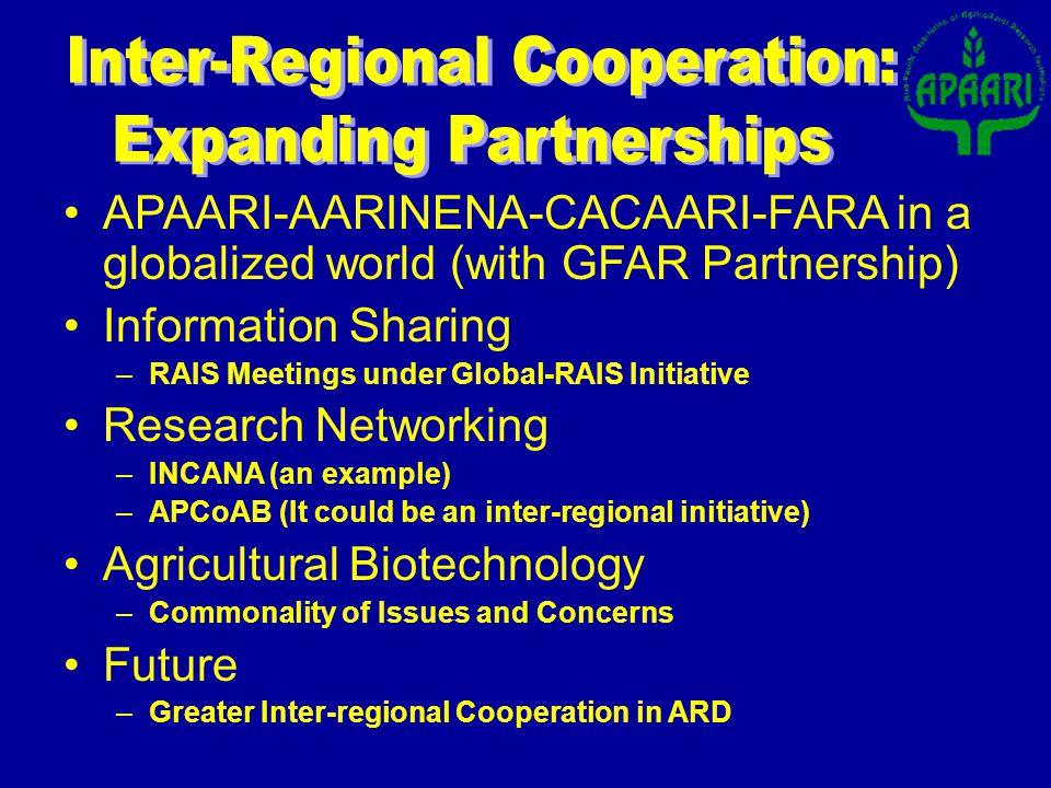 APAARI-AARINENA-CACAARI-FARA in a globalized world (with GFAR Partnership) Information Sharing –RAIS Meetings under Global-RAIS Initiative Research Ne