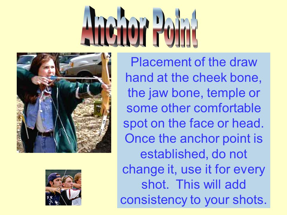 Placement of the draw hand at the cheek bone, the jaw bone, temple or some other comfortable spot on the face or head. Once the anchor point is establ