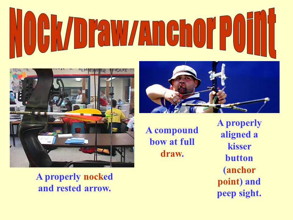 A compound bow at full draw. A properly aligned a kisser button (anchor point) and peep sight. A properly nocked and rested arrow.