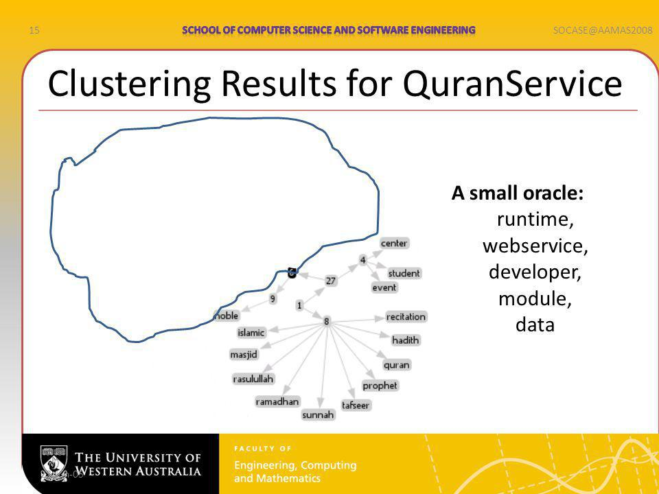 15SOCASE@AAMAS2008 Clustering Results for QuranService 22-Jun-05 A small oracle: runtime, webservice, developer, module, data