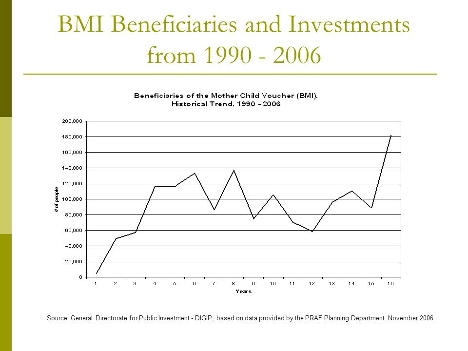 BMI Beneficiaries and Investments from 1990 - 2006 Source: General Directorate for Public Investment - DIGIP, based on data provided by the PRAF Plann