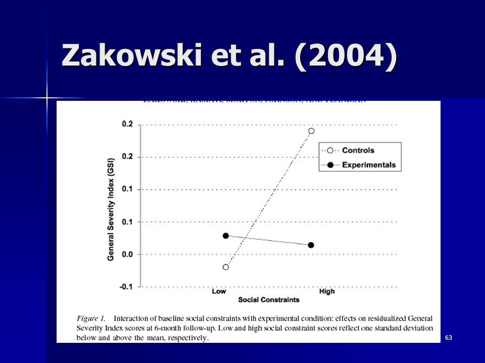 63 Zakowski et al. (2004)