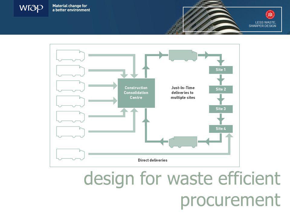 design for waste efficient procurement