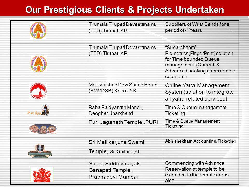 Our Prestigious Clients & Projects Undertaken Tirumala Tirupati Devastanams (TTD),Tirupati,AP.