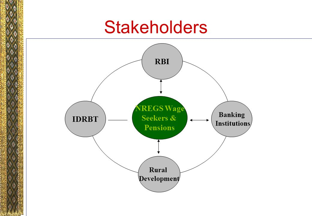 Stakeholders IDRBT RBI Banking Institutions Rural Development NREGS Wage Seekers & Pensions