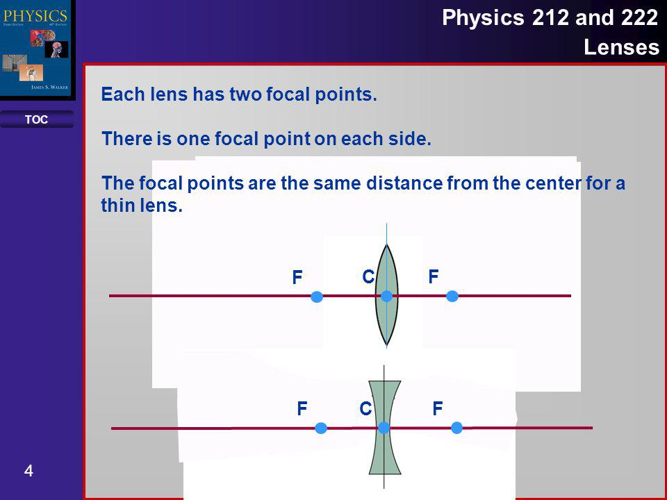 TOC 4 Physics 212 and 222 Lenses C C Each lens has two focal points. There is one focal point on each side. The focal points are the same distance fro