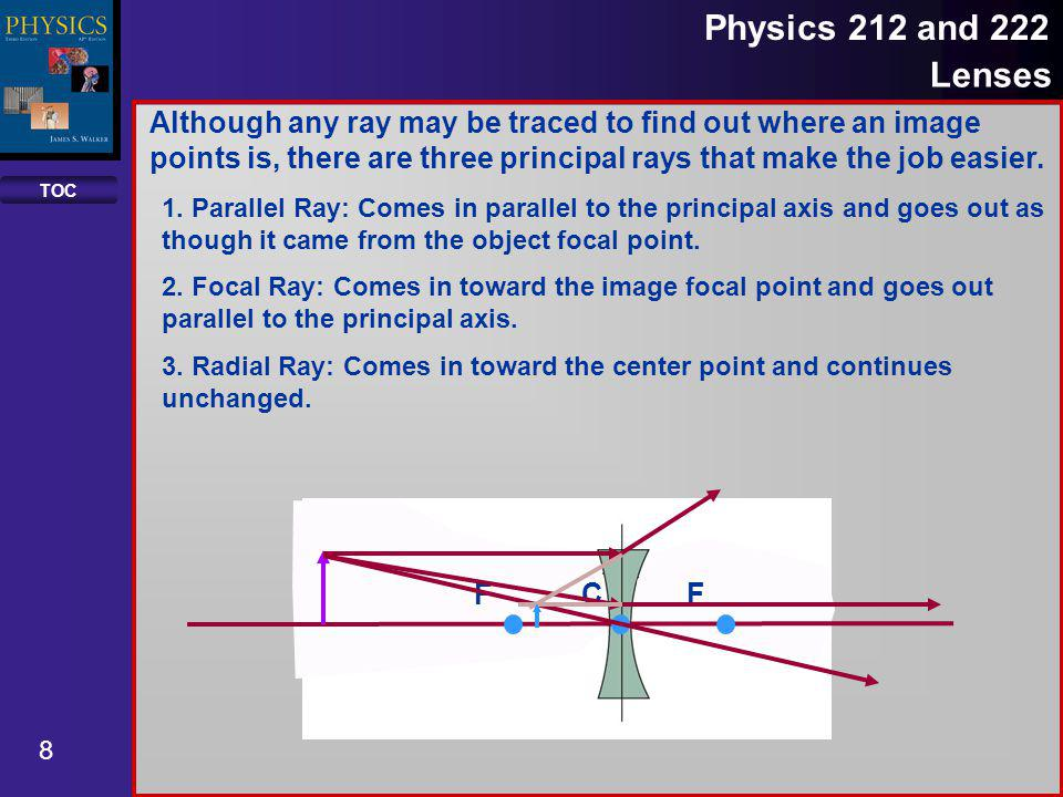 TOC 8 Physics 212 and 222 Lenses CF F Although any ray may be traced to find out where an image points is, there are three principal rays that make th