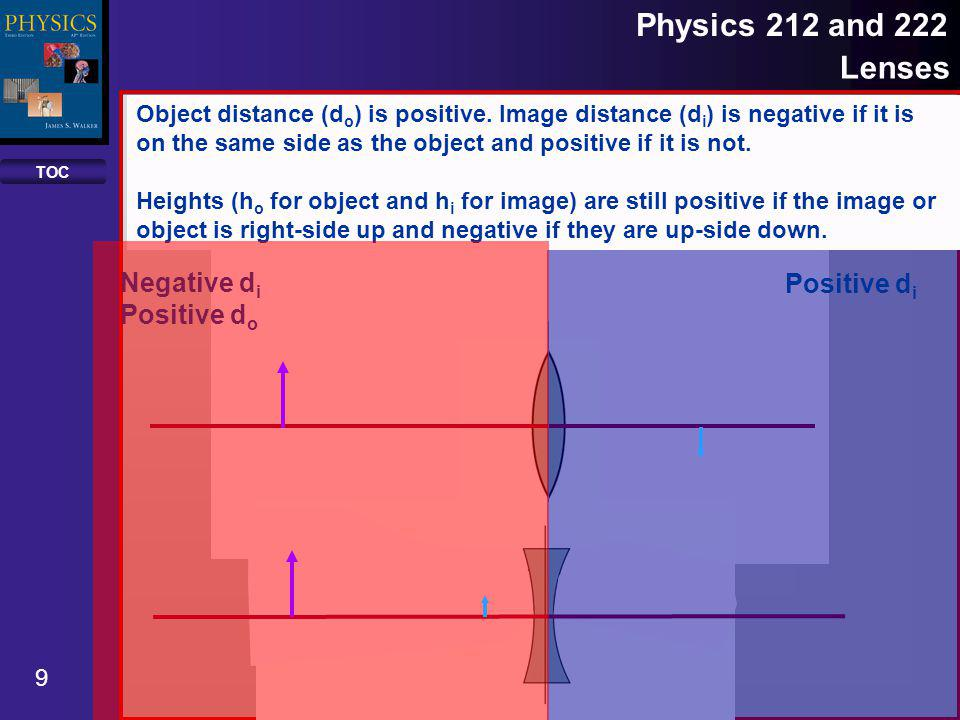TOC 9 Physics 212 and 222 Lenses Object distance (d o ) is positive. Image distance (d i ) is negative if it is on the same side as the object and pos