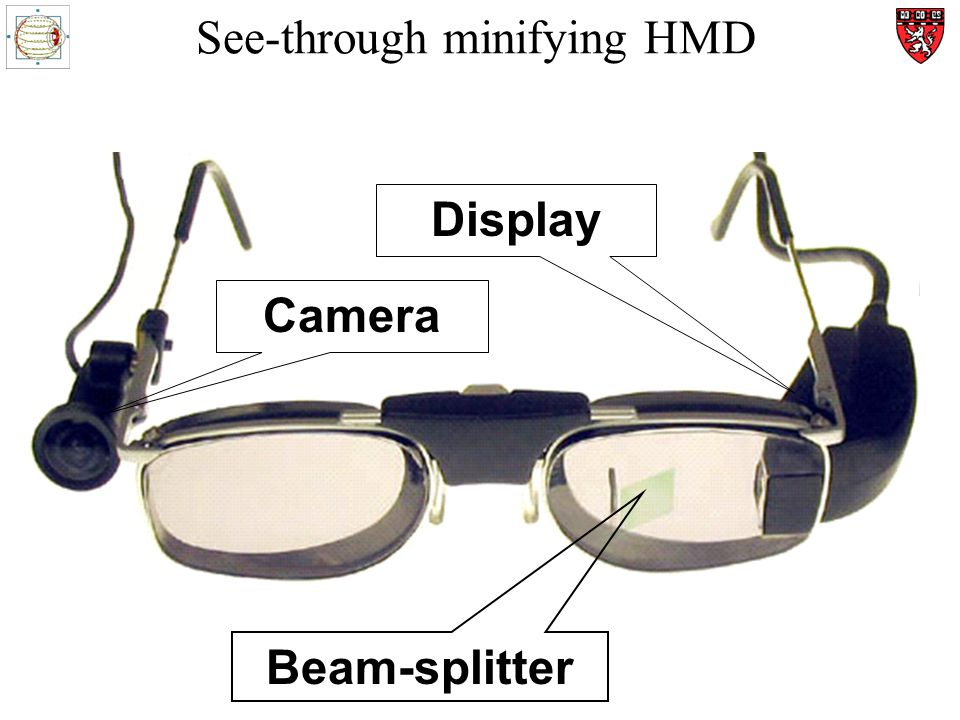 See-through minifying HMD Beam-splitter Camera Display a a