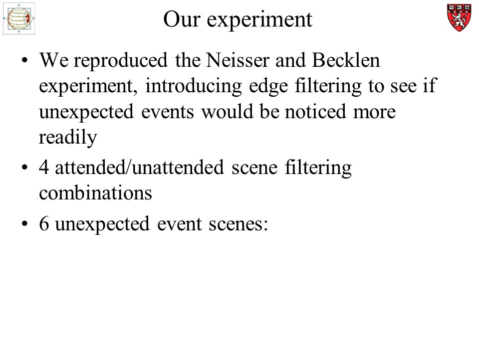Our experiment We reproduced the Neisser and Becklen experiment, introducing edge filtering to see if unexpected events would be noticed more readily 4 attended/unattended scene filtering combinations 6 unexpected event scenes: