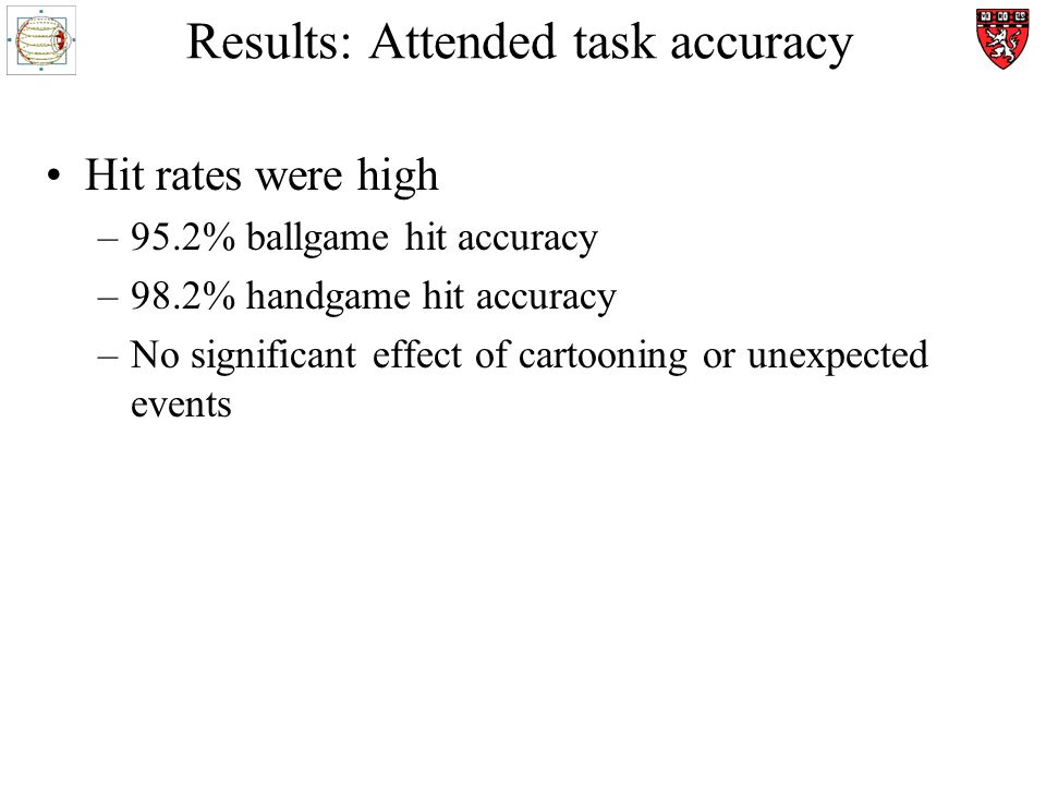 Results: Attended task accuracy Hit rates were high –95.2% ballgame hit accuracy –98.2% handgame hit accuracy –No significant effect of cartooning or unexpected events