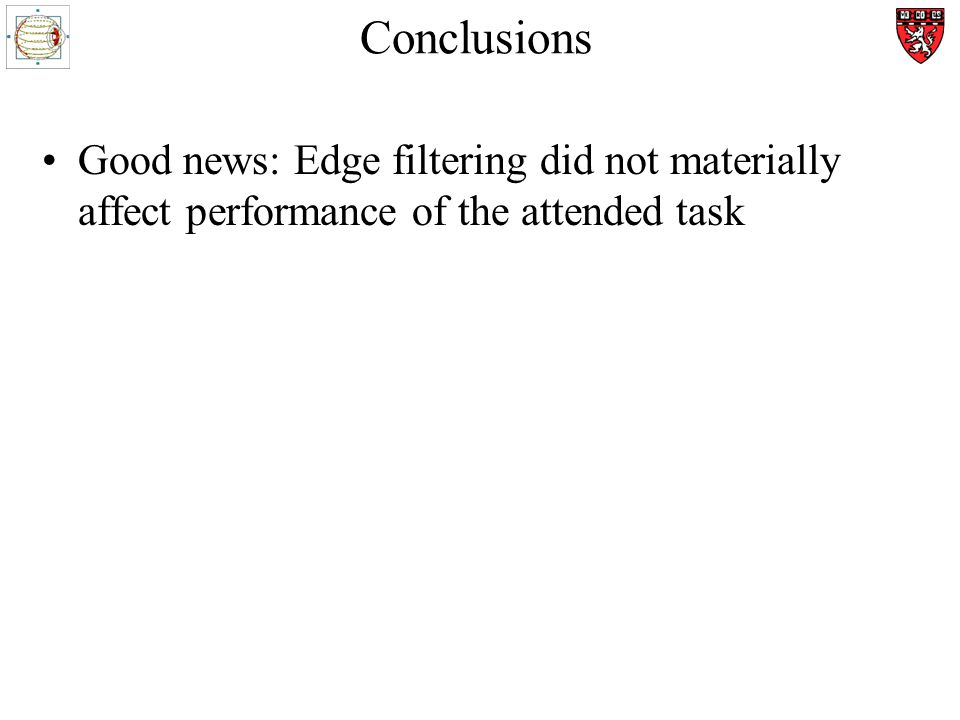 Conclusions Good news: Edge filtering did not materially affect performance of the attended task