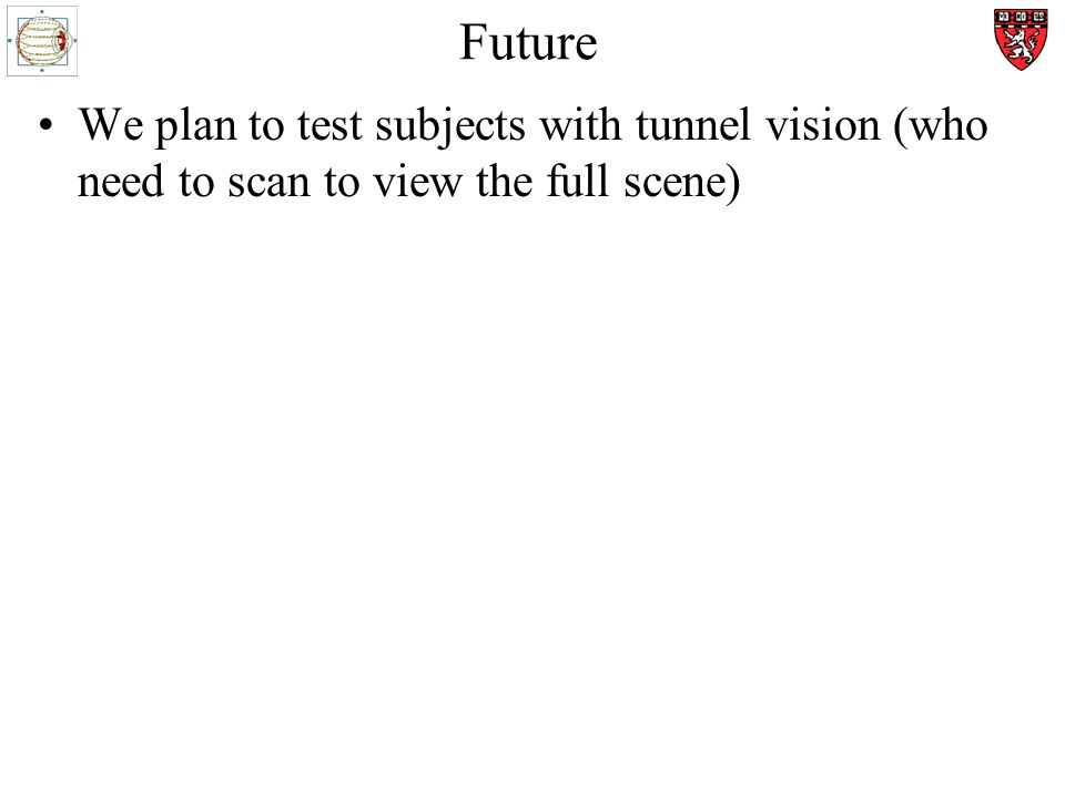 Future We plan to test subjects with tunnel vision (who need to scan to view the full scene)