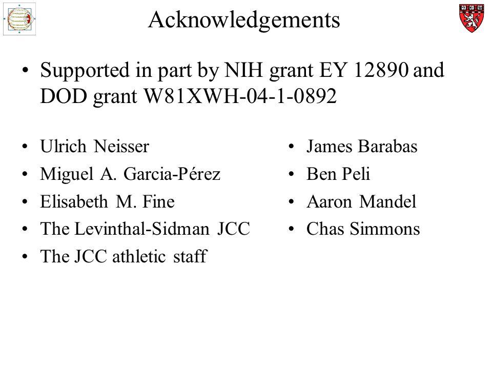 Acknowledgements Ulrich Neisser Miguel A. Garcia-Pérez Elisabeth M. Fine The Levinthal-Sidman JCC The JCC athletic staff James Barabas Ben Peli Aaron