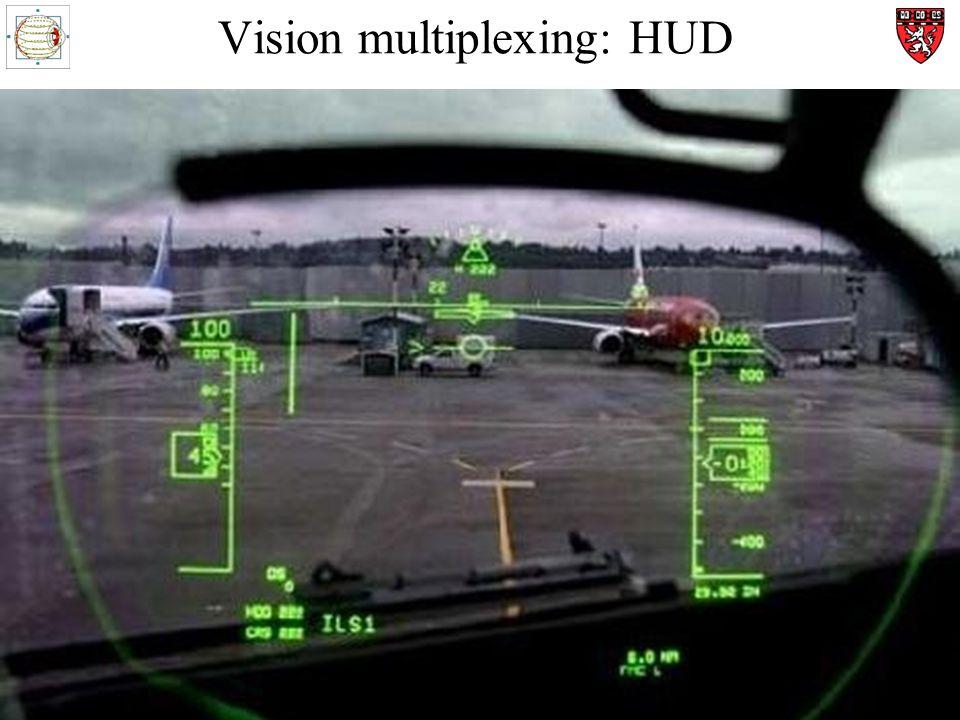 Vision multiplexing: HUD