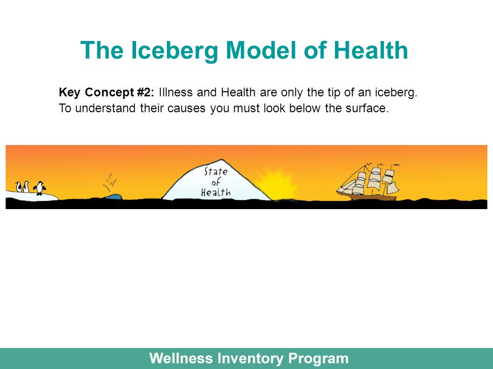 The Iceberg Model of Health Key Concept #2: Illness and Health are only the tip of an iceberg. To understand their causes you must look below the surf