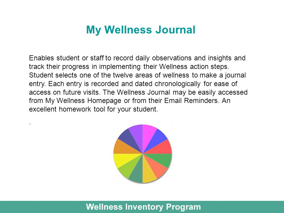 My Wellness Journal Enables student or staff to record daily observations and insights and track their progress in implementing their Wellness action