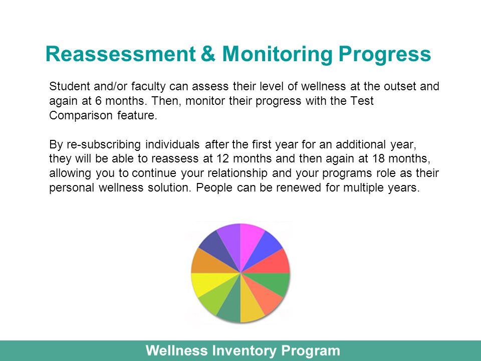 Reassessment & Monitoring Progress Student and/or faculty can assess their level of wellness at the outset and again at 6 months. Then, monitor their