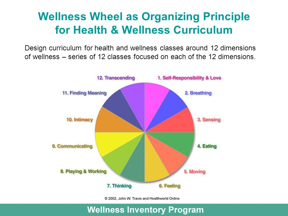 Wellness Wheel as Organizing Principle for Health & Wellness Curriculum Design curriculum for health and wellness classes around 12 dimensions of well