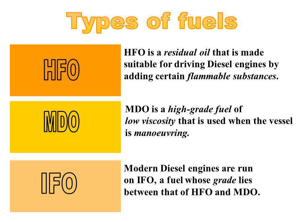 S Fuel pumps Diesel engines consume Heavy Fuel Oil (HFO), Marine Diesel oil (MDO) or Intermediate Fuel Oil (IFO).