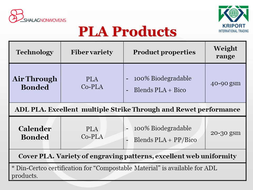 PLA Products Weight range Product propertiesFiber varietyTechnology 40-90 gsm -100% Biodegradable -Blends PLA + Bico PLA Co-PLA Air Through Bonded ADL