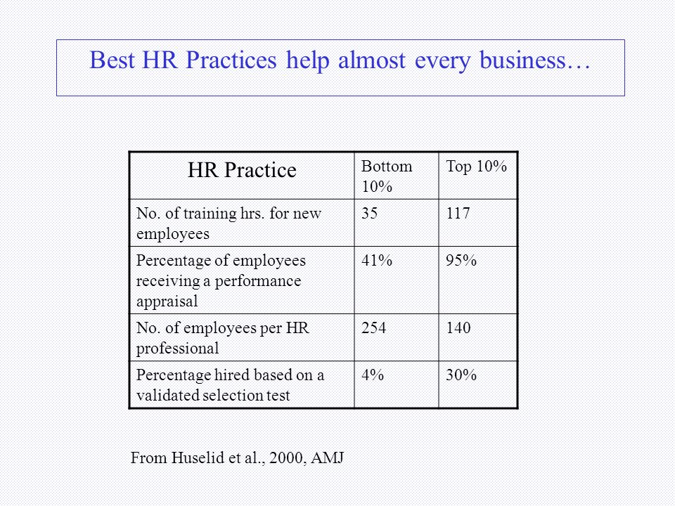 Strategic HRM requires systems thinking… Systems thinking emphasizes the interrelationships of the HR system components AND the link between HR and th