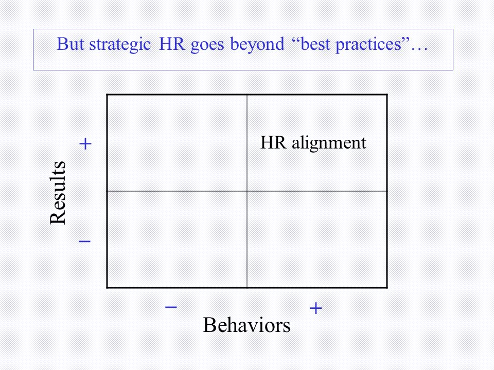 Best HR Practices help almost every business… HR Practice Bottom 10% Top 10% No. of training hrs. for new employees 35117 Percentage of employees rece