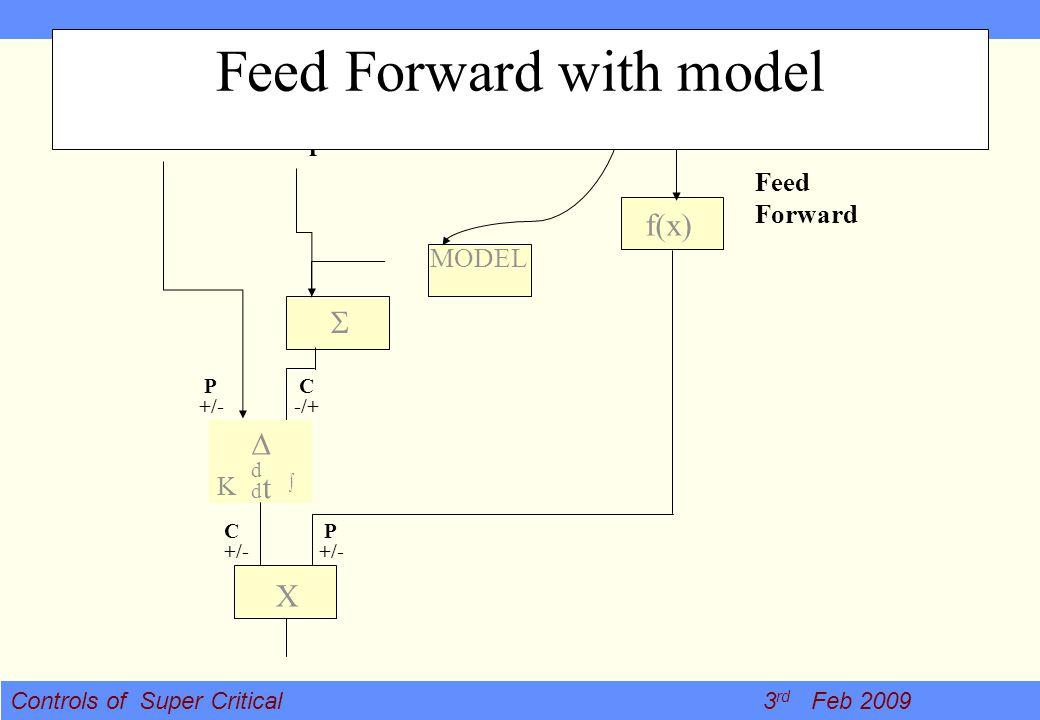 Controls of Super Critical 3 rd Feb 2009 ProcessSetpoint Feed Forward f(x) K ddtddt P +/- C -/+ C +/- P +/- X MODEL Feed Forward with model
