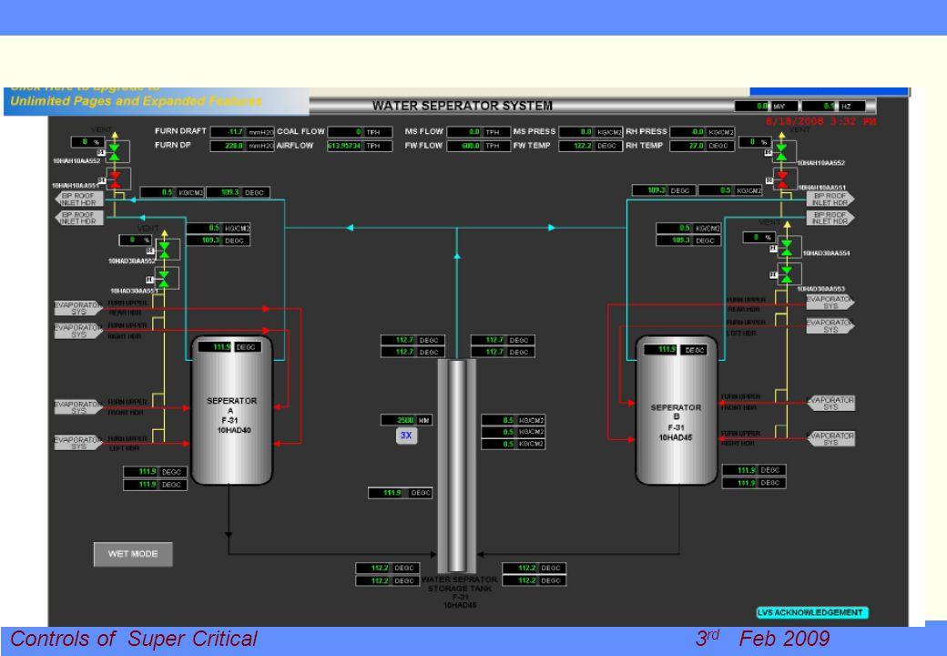 Controls of Super Critical 3 rd Feb 2009