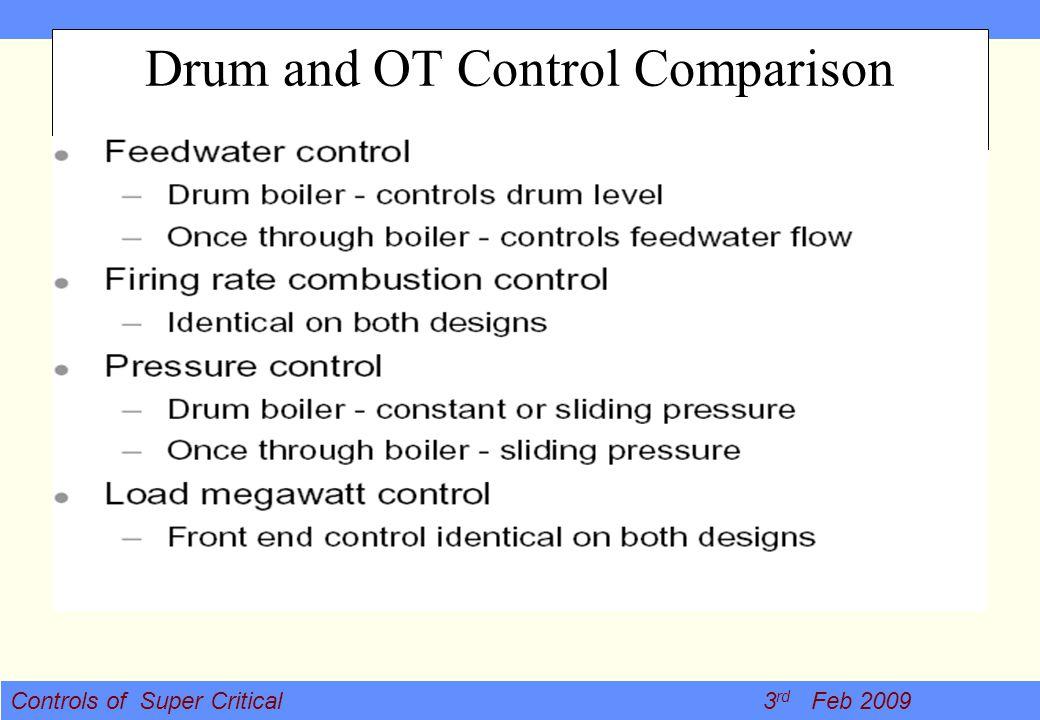 Controls of Super Critical 3 rd Feb 2009 Drum and OT Control Comparison