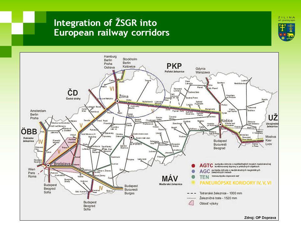 Integration of ŽSGR into European railway corridors