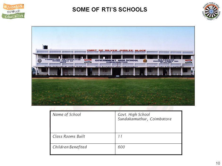 10 SOME OF RTIS SCHOOLS Name of SchoolGovt. High School Sundakamuthur, Coimbatore Class Rooms Built11 Children Benefited600
