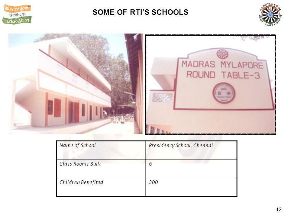 12 SOME OF RTIS SCHOOLS Name of SchoolPresidency School, Chennai Class Rooms Built6 Children Benefited300