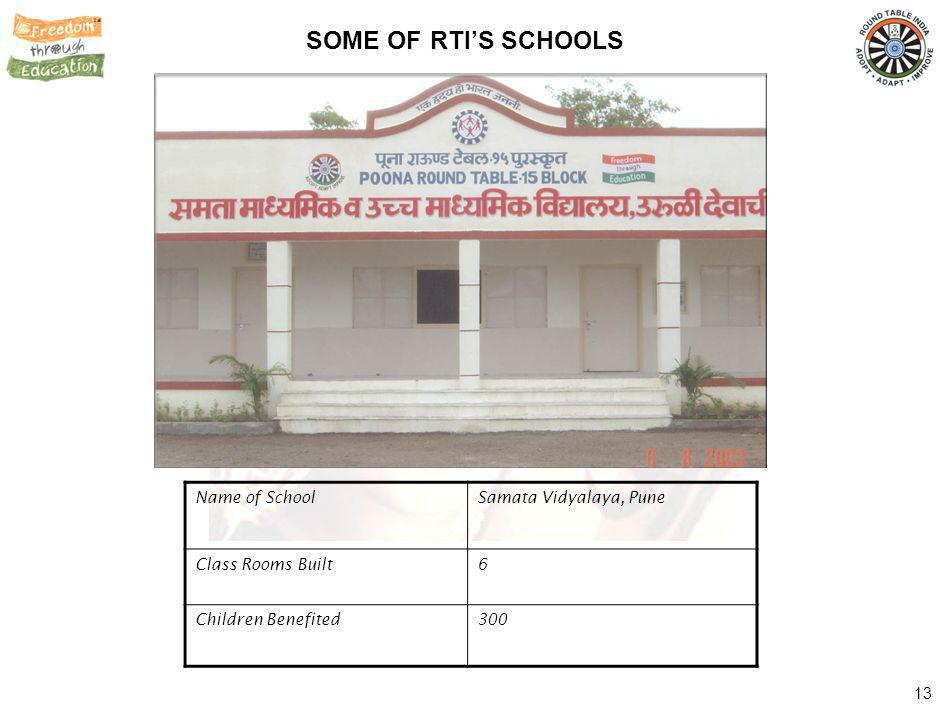 13 SOME OF RTIS SCHOOLS Name of SchoolSamata Vidyalaya, Pune Class Rooms Built6 Children Benefited300
