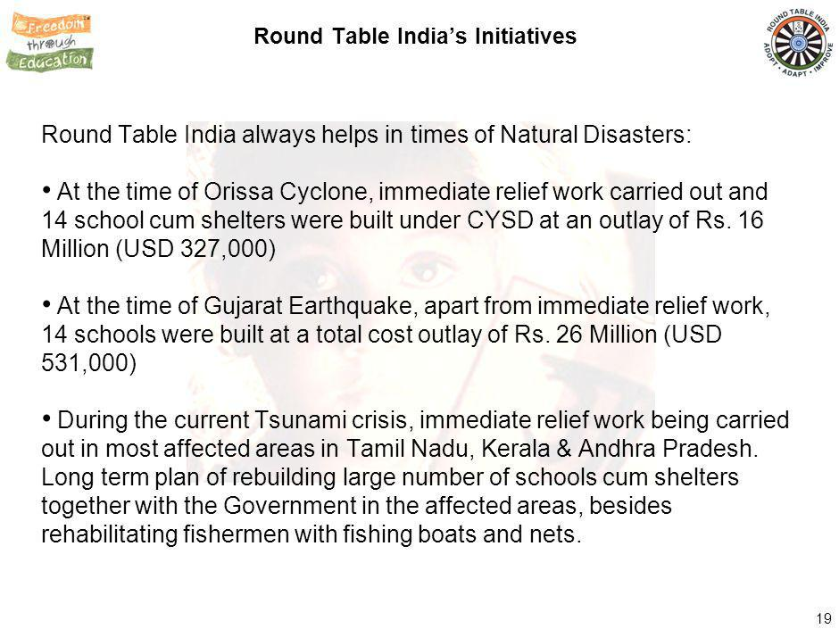 19 Round Table Indias Initiatives Round Table India always helps in times of Natural Disasters: At the time of Orissa Cyclone, immediate relief work carried out and 14 school cum shelters were built under CYSD at an outlay of Rs.