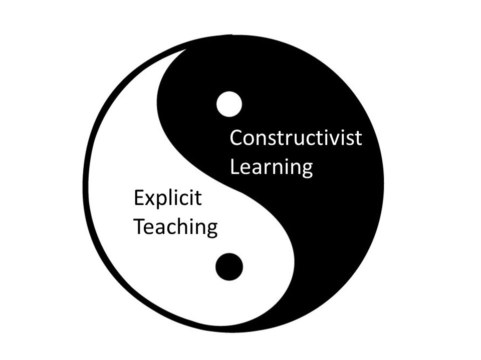 Explicit Teaching Constructivist Learning