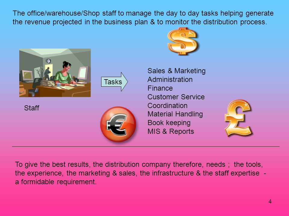 4 Staff Tasks Sales & Marketing Administration Finance Customer Service Coordination Material Handling Book keeping MIS & Reports The office/warehouse/Shop staff to manage the day to day tasks helping generate the revenue projected in the business plan & to monitor the distribution process.