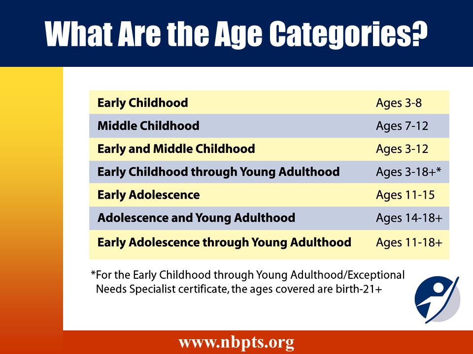 What Are the Age Categories www.nbpts.org
