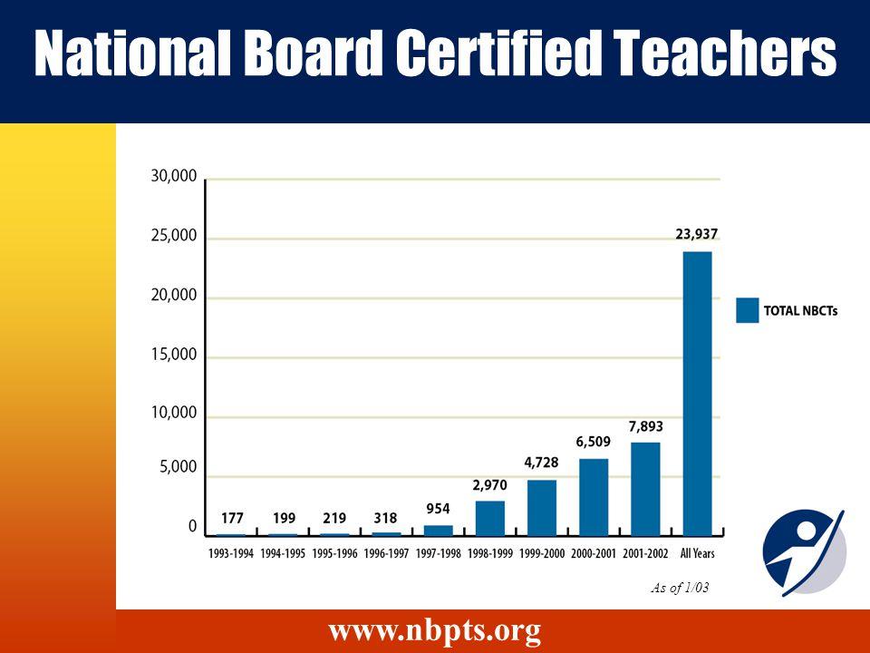 National Board Certified Teachers www.nbpts.org As of 1/03